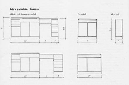 Förslag till köksstandard 1948